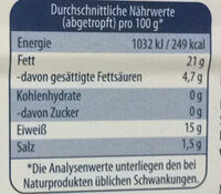 Kieler Sprotten - Informations nutritionnelles