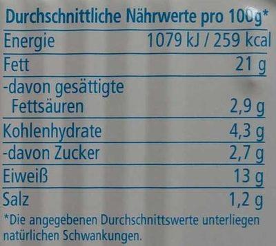 Heringsfilets in Paprikacreme - Nutrition facts