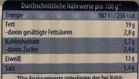 Heringsfilets in Dill-Kräuter-Creme - Nährwertangaben - de