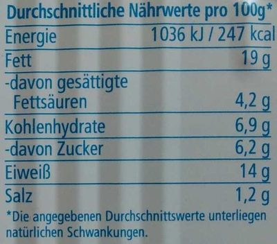 Heringsfilets in fruchtiger Tomatencreme - Nutrition facts - de