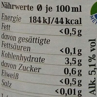 Weiße - Nutrition facts - de