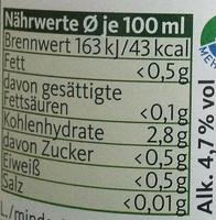 Neumarkter Lammsbräu Glutenfrei - Nährwertangaben