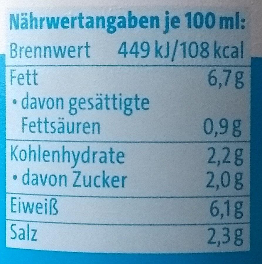 Bautz'ner Senf mittelscharf - Informations nutritionnelles