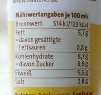 Bautz'ner Senf pikant-süß - Nutrition facts - de