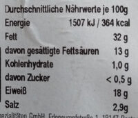 Miniknacker mit Paprika - Nährwertangaben - de
