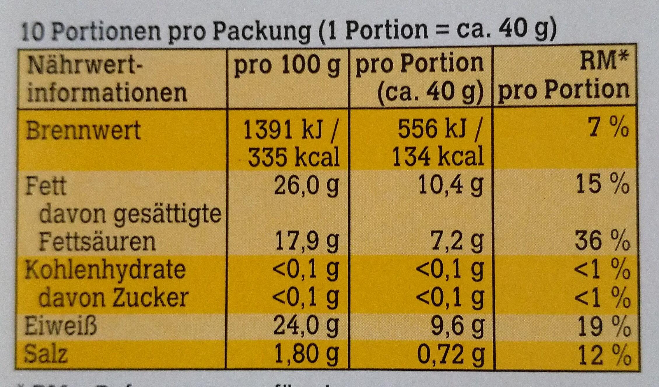Butterkäse - Nährwertangaben - de