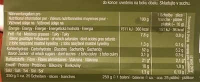 Sesam - Nutrition facts
