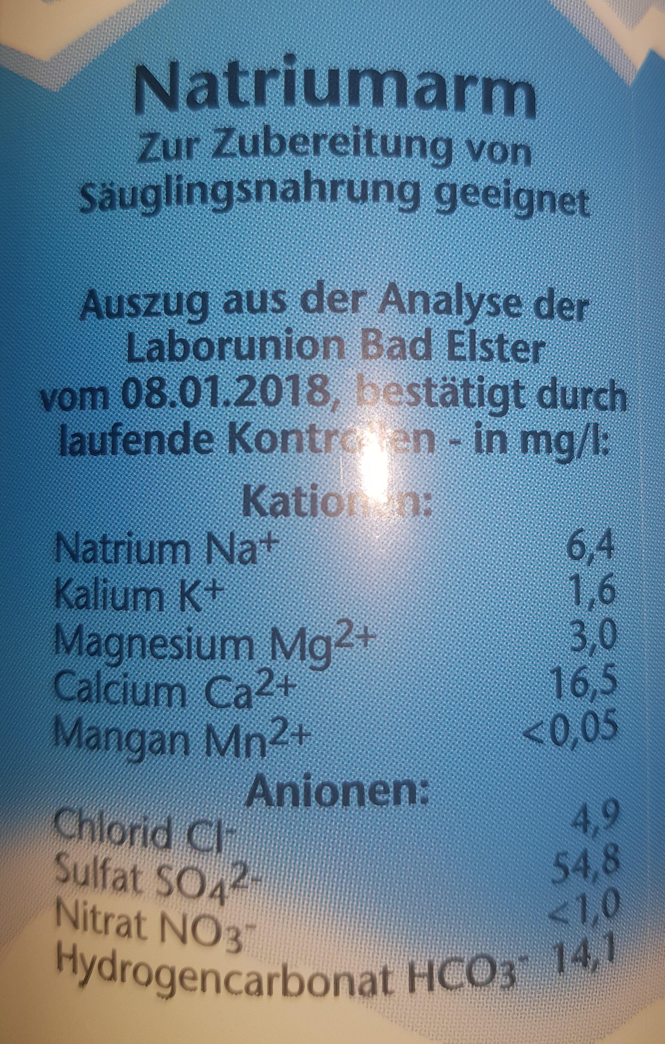 Adello Mineralwasser - Nutrition facts - de
