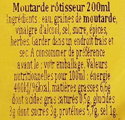 Tutower Senf Rotisseur - Ingredients - fr