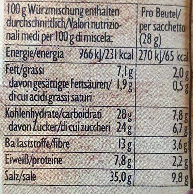 Épices pour viande burger - Voedingswaarden