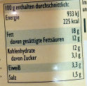 Sandwich-Creme getrocknete Tomaten - Informations nutritionnelles