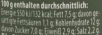 Paprika Cashewkerne Brotaufstrich - Informations nutritionnelles - de