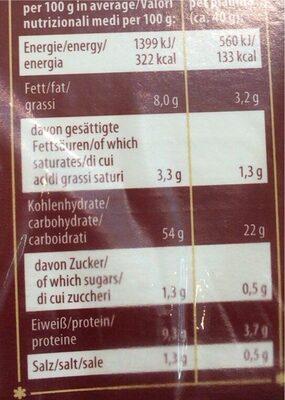 Chapati weizenfladen - Nährwertangaben - de