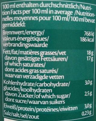 Creola de Coco - Informations nutritionnelles
