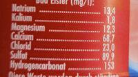 Wasser - Ingredienti - de