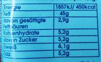 Kaviar Creme aus Heringsrogen - Nutrition facts - de