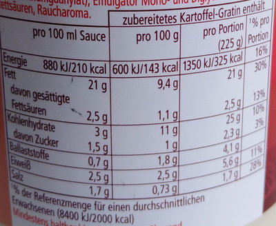 Kartoffeln mal anders Speck-Zwiebeln - Nährwertangaben