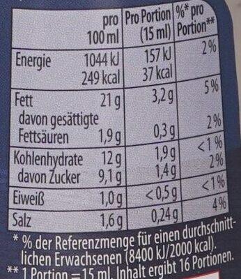 Knoblauchsauce - Nutrition facts - de