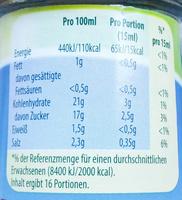 Schaschlik Sauce - Nährwertangaben