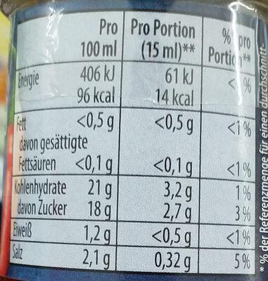 Chili Sauce - Voedingswaarden