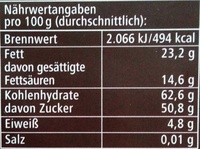 Zarte Bitter Minze - Nutrition facts