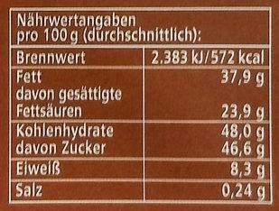Vollmilch Pur 37% - Informations nutritionnelles