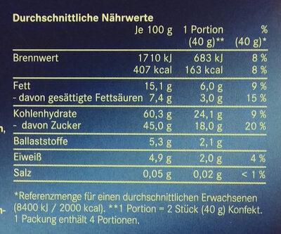 Herrenkonfekt - Voedingswaarden - de