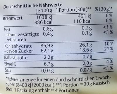 Dresdner Russisch Brot - Nährwertangaben - de
