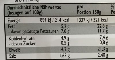 Bratheringe in feinwurziger marinade - Nährwertangaben
