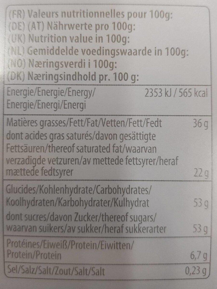 calendrier de l'Avent - Nutrition facts - fr