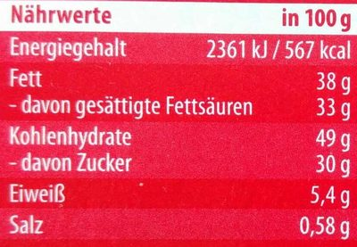 Kalter Hund - Informations nutritionnelles - de