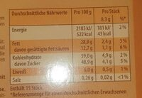 Toffifee - Valori nutrizionali - de