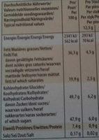 merci - Informazioni nutrizionali - fr