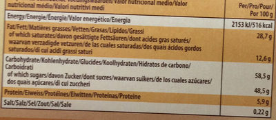 Toffifee - Informations nutritionnelles
