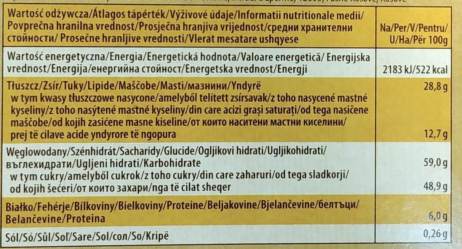 Toffifee - Wartości odżywcze - pl
