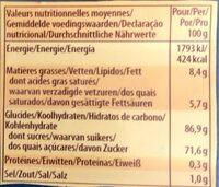 Bonbons à le crème - Nutrition facts - fr