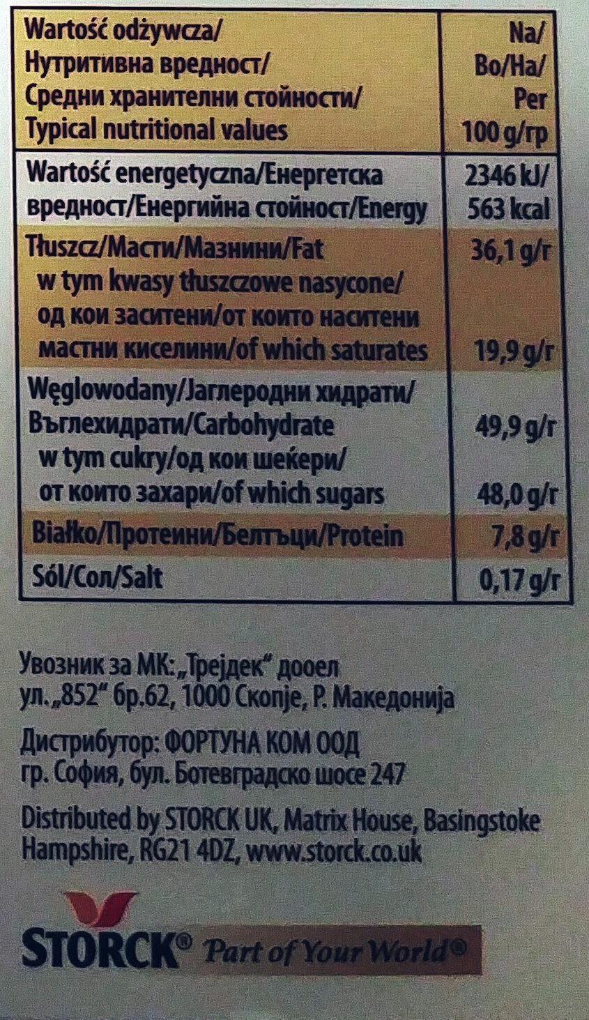 Merci Finest Selection - Wartości odżywcze
