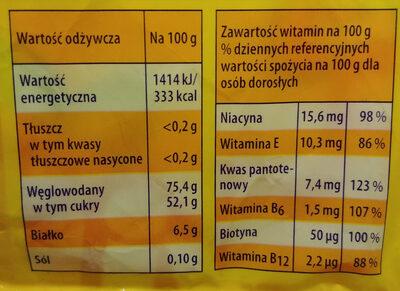 Żelki owocowe wzbogacone witaminami - Wartości odżywcze - pl