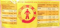 nimm2 Lachgummi Johurt - Nutrition facts
