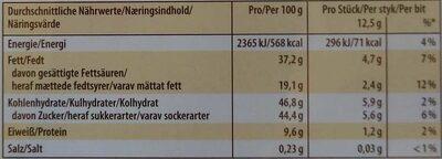 Finest Selection Mandel Knusper Vielfalt - Voedingswaarden - de