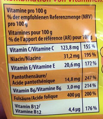 Soft Brause Orange Apfel Kirsche Zitrone - Nutrition facts