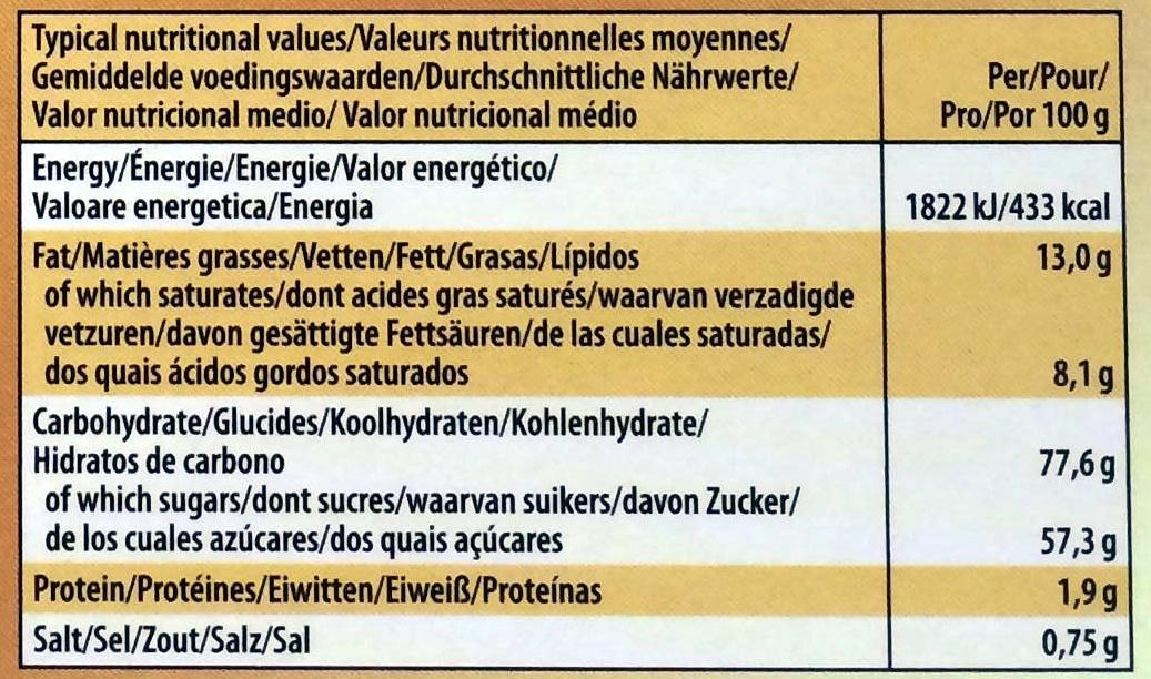 Werther's Original Golden Mix - Informations nutritionnelles