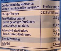 Knoppers Black & White - Nutrition facts
