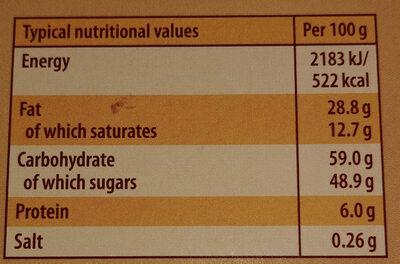 Orzech laskowy w karmelu - Voedingswaarden - pl