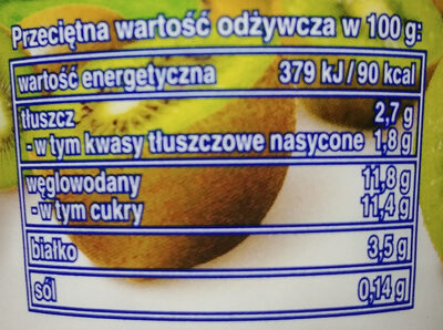 Jogurt z kiwi - Wartości odżywcze