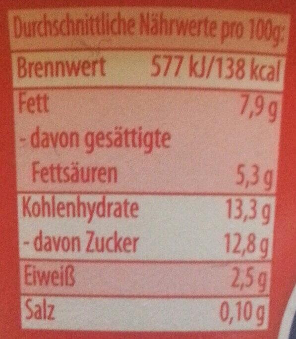 Sahnejoghurt mild Erdbeer - Nutrition facts