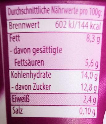 Sahne Joghurt mild Mascarpone Duett - Informations nutritionnelles - de