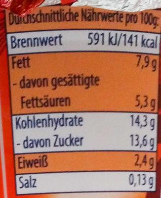 Sahne Joghurt mild Himbeer Panna CottaMango Guave - Nährwertangaben