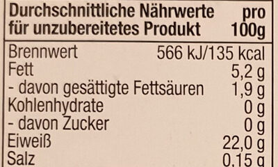 Minutensteaks vom Schwein - Nutrition facts