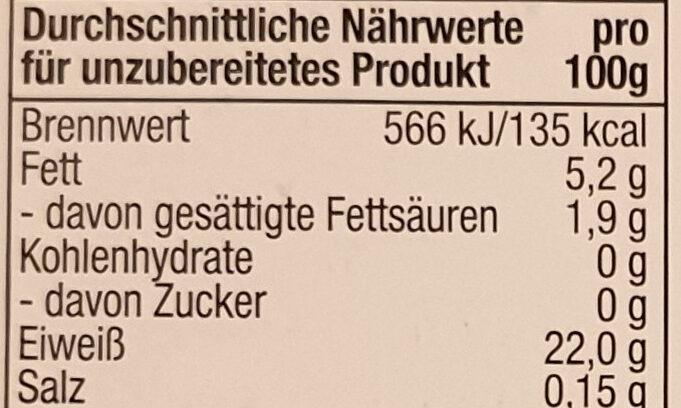 Minutensteaks vom Schwein - Nutrition facts - de
